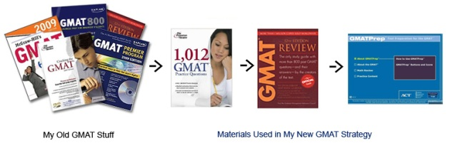 My New GMAT Strategy